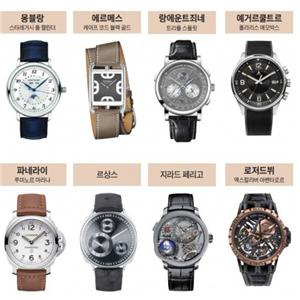 시계,올해,스트랩,기술,두께,점핑,브랜드