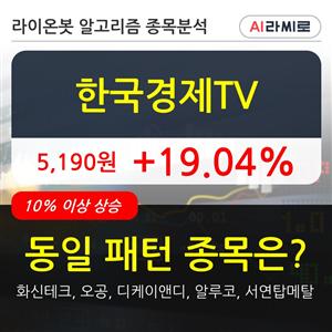 한국경제,시각