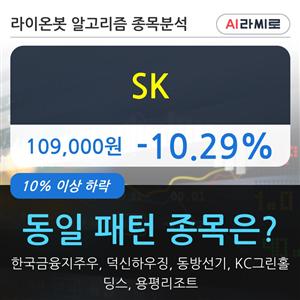 SK,-10.29,하락