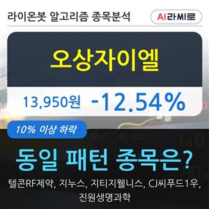 오상자이,기사,108만8574주