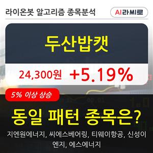 두산밥캣,상승