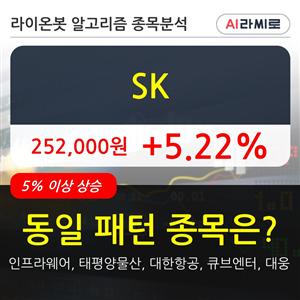 기관,SK,상승,순매매량