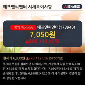 팬덤,키움증권,엔터테인먼트