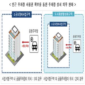 설치,소규모주택정비사업,주차장,지구