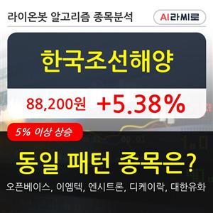 기관,한국조선해양,순매매량
