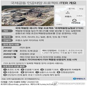 핵융합,조립,건설,핵융합에너지,한국,실현,에너지,기념식,회원국,시작