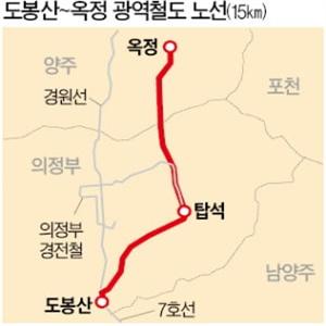 의정부시,서울,의정부
