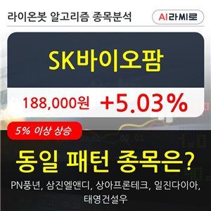 SK바이오팜,수준