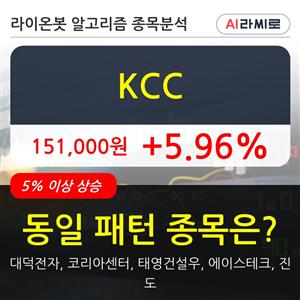 KCC,기사