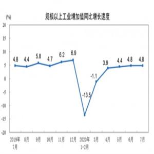 중국,코로나19,실업률,투자,경제
