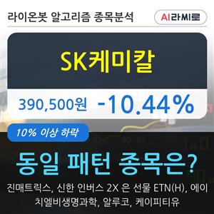 기관,SK케미칼,순매매량