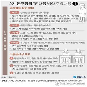 육아휴직,정부,추진,임신,방안