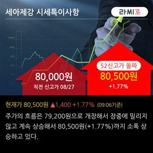 한국투자증권,증가,기사
