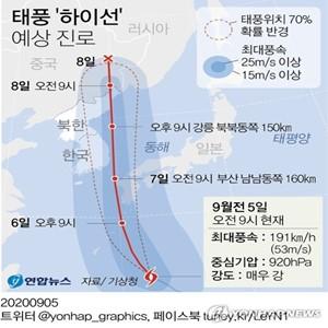 태풍,하이선,해수면,일본,기상청,온도,중심기압,풍속,오키나와,최대