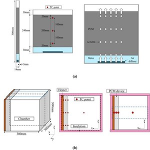 건물,상변,물질,기포,외벽,냉난방