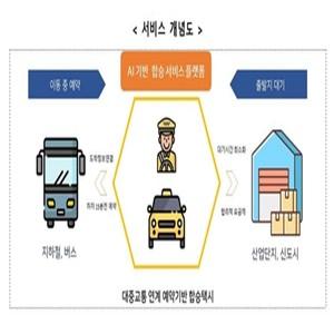 서비스,스마트시티,규제,버스,수요응답