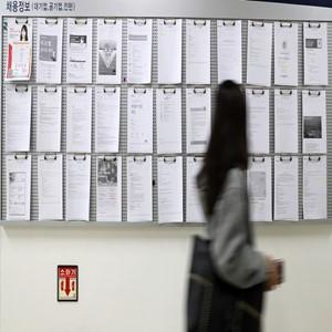 청년,한국,증가,실업률,실업자,경제활동인구