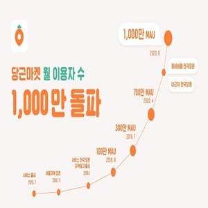 지역,서비스,연결,당근마켓,1천만,동네