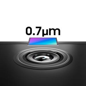 픽셀,제품,화소,기술,이미지센서,0.7,삼성전자,아이소셀,이미지,크기
