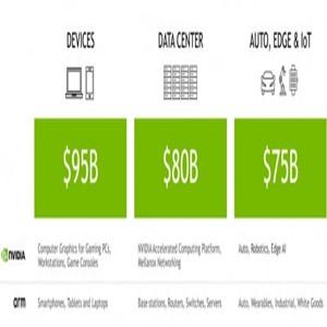 엔비디아,데이터센터,인수,주가,기술,애플,자율주행,인텔,퀄컴,컴퓨팅
