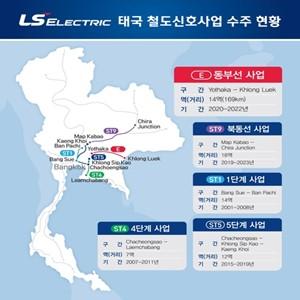 LS일렉트릭,태국,사업,프로젝트,철도