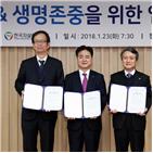 한국자살예방협회