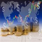 약달러,달러화,미국,정책,추가