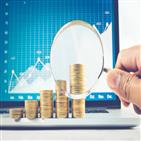 거래대금,증가,증권사,연구원,자금,중심,증권주,사업모델