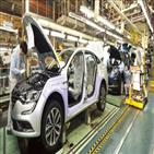 제조업,기업,한국,규제,대기업,경제,상황,중국,반도체,산업