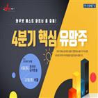 파트너,수익률,베스트,와우넷,선정,서울