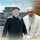 북한,신자,종교,신부,천주교,장충성,공소