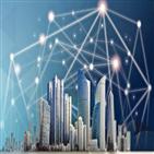 네트워크,효과,제품,마이크로소프트,사용자,수익,규모,스마트폰,방식,시장점유율