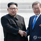 대통령,북한,문재인,미국,트럼프,대한,김정은,의원,사람,대표