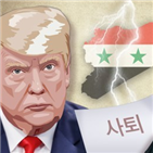 트럼프,매티스,장관,대통령,사퇴,동맹,지명,국방장관,시리아,백악관