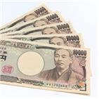 지폐,일본,발행,감소,신권,1만