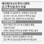 한라시멘트,베어링,시멘트,회사,한국,매각,인수,엑시트,글로벌,기술력