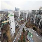 시장,부동산,하락,서울,증가,연구원,전세