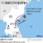 북한,발사,발사체