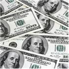 달러,환율,원화,위안화,가치