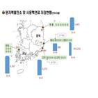사용후핵연료,원전,임시저장,경북,과세,소재,원자력발전소,경주,중간저장