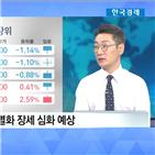 클라우드,진행,예상,한국경제