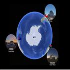 소행성,지구,발견,궤도,충돌,지구위협소행성,관측