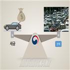 자동차,세금,이상,추가