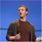 리브라,페이스북,가치,리브,은행,경우,해외,개인정보