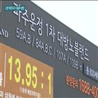 분양가,서울,상암,덕은지구,노선