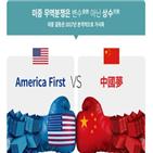 중국,미국,보고서,한국,대비,필요,리스크,장기,경우,산업