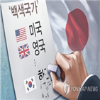 일본,한국,수입,제출,서류,기업,서약서,국가,허가,품목