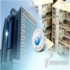 일본,저축은행,회수,자금,가능성,국내,산와머니,대출