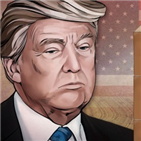 중국,미국,관세,트럼프,제품,부과,대통령,고율,환율조작국,대한