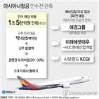 인수전,현대산업개발,아시아나항공,평가,아시아나
